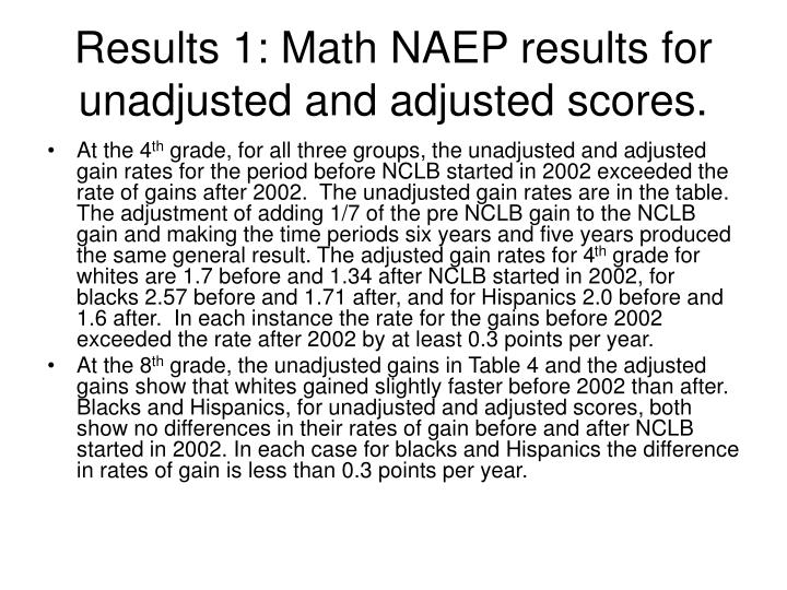 Results 1: Math NAEP results for unadjusted and adjusted scores.