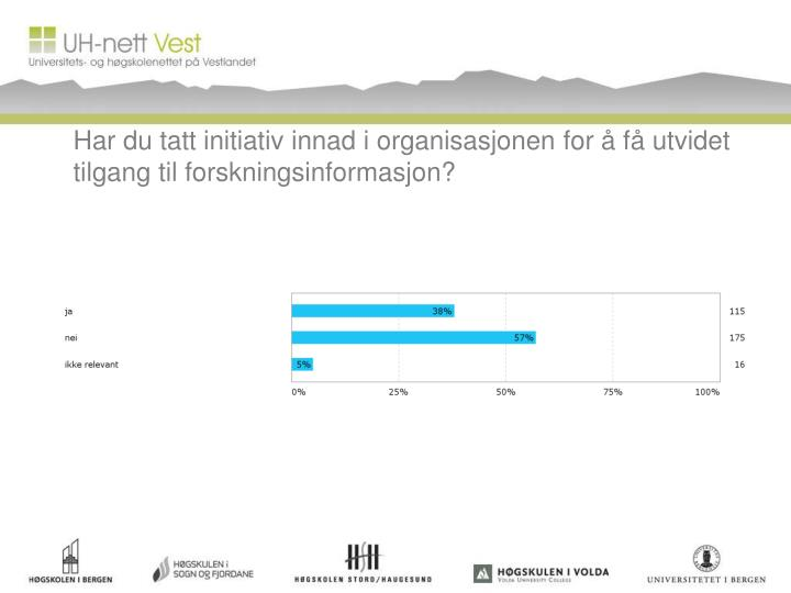 Har du tatt initiativ innad i organisasjonen for å få utvidet tilgang til forskningsinformasjon?