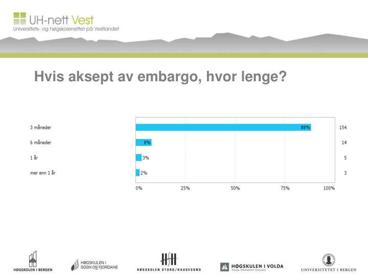 Hvis aksept av embargo, hvor lenge?