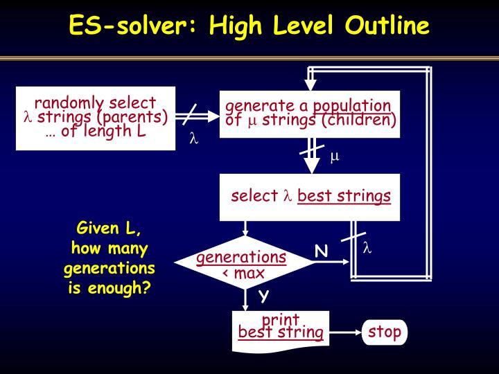 ES-solver: High Level Outline