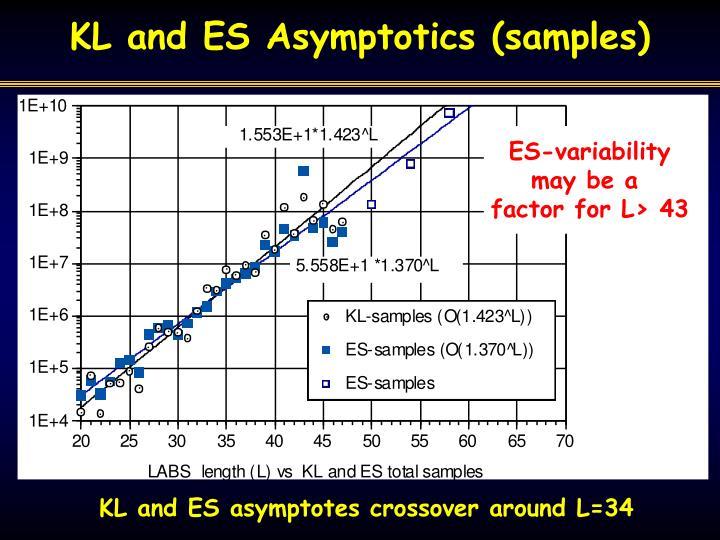 KL and ES Asymptotics (samples)