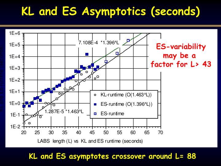 KL and ES Asymptotics (seconds)
