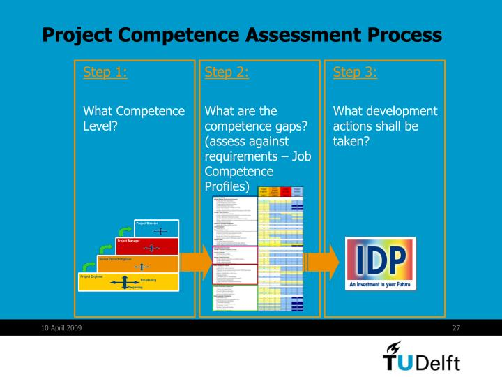 Project Competence Assessment Process