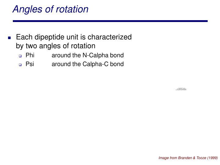 Angles of rotation