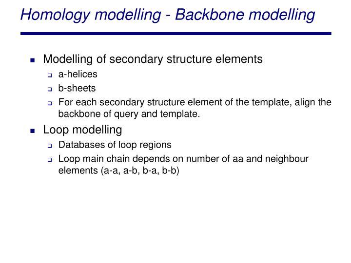 Homology modelling - Backbone modelling