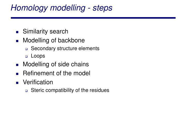 Homology modelling - steps