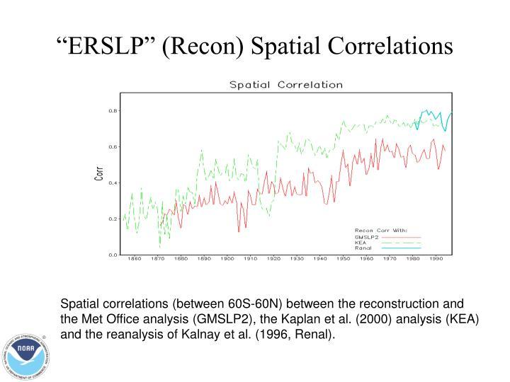 """ERSLP"" (Recon) Spatial Correlations"