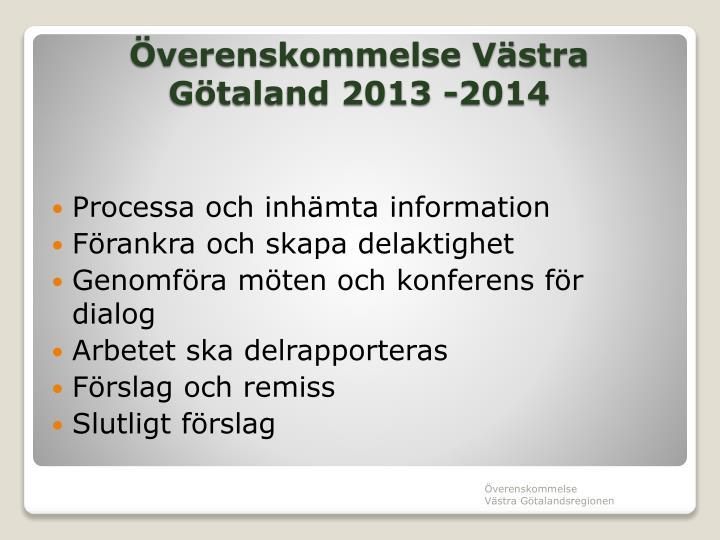 Processa och inhämta information