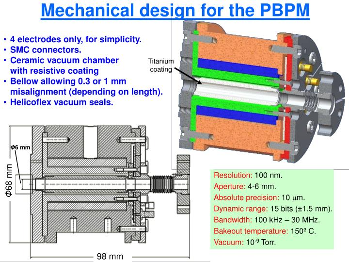 Mechanical design for the pbpm