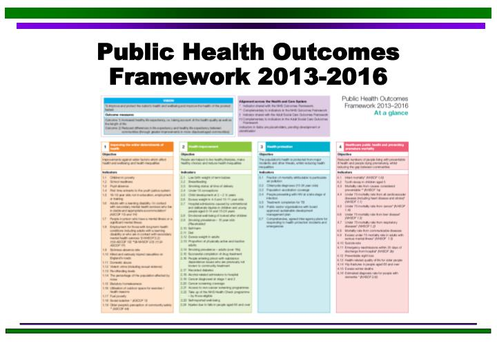 Public Health Outcomes Framework 2013-2016
