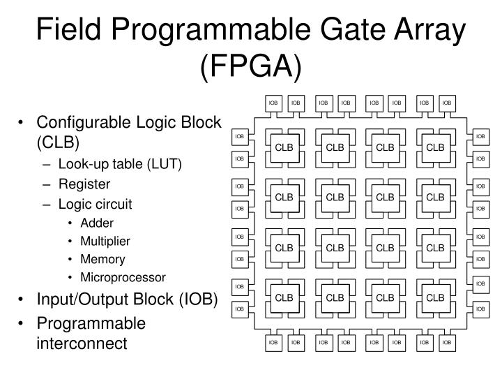 the ripple adder programming an fpga Hi i'm new to verilog and i was wondering why people implement a full adder like this and not.
