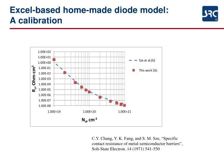Excel-based home-made diode model: