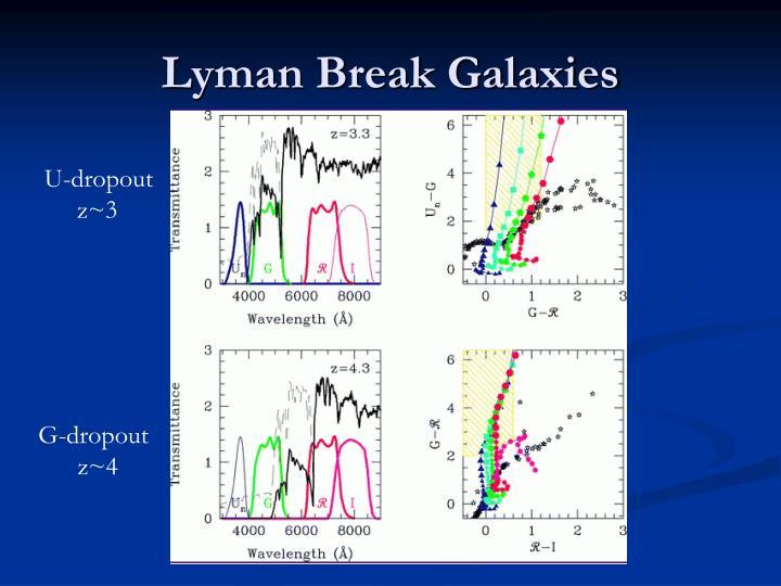 Lyman Break Galaxies