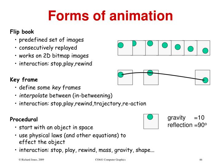 Forms of animation