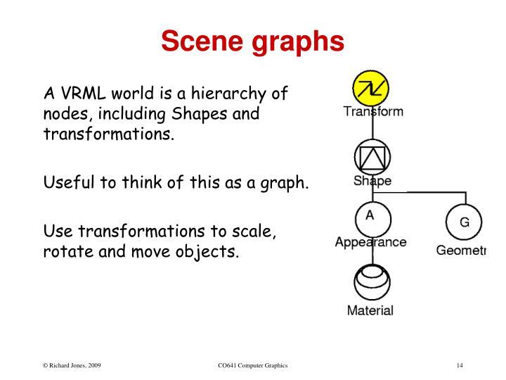 Scene graphs