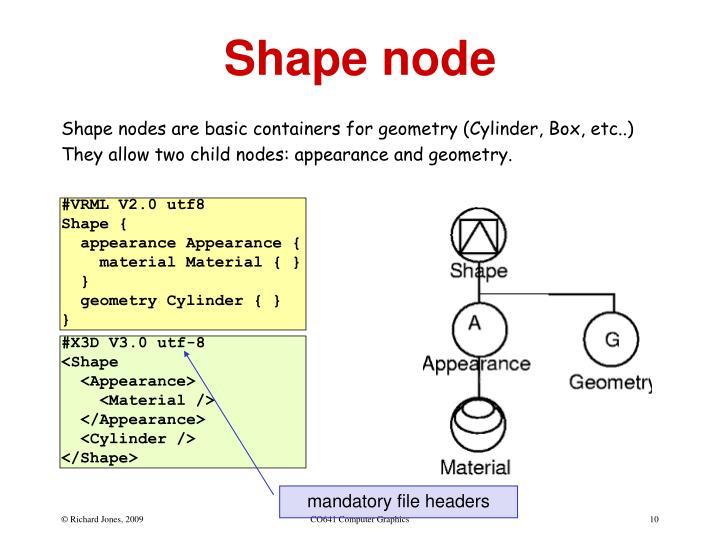 Shape node