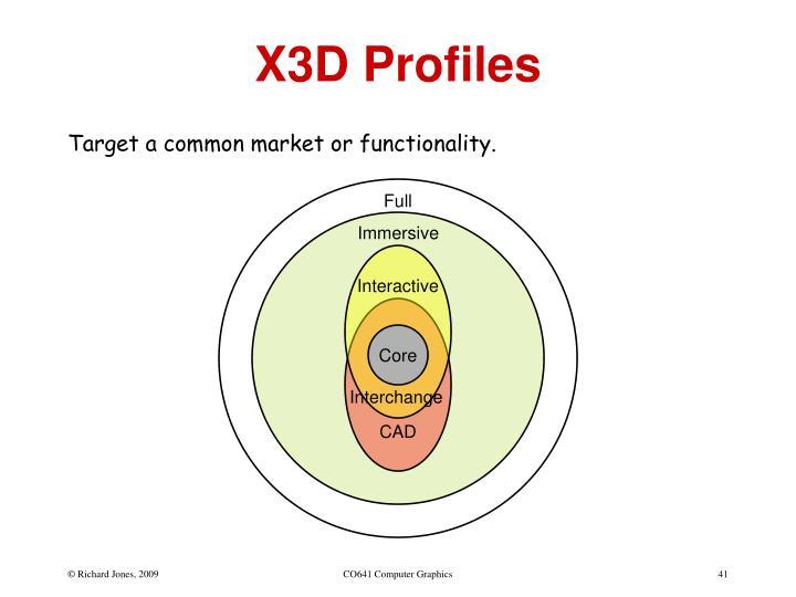 X3D Profiles