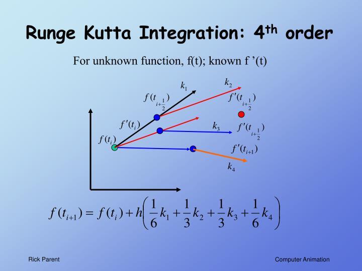 Runge Kutta Integration: 4