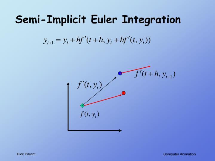 Semi-Implicit Euler Integration