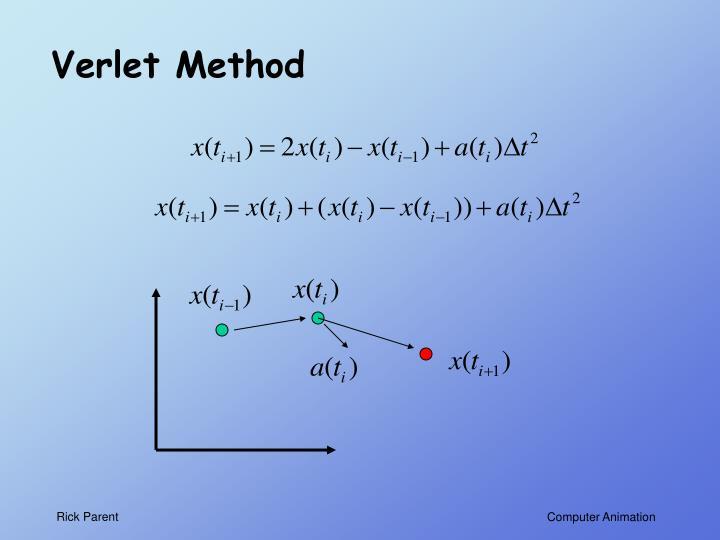 Verlet Method