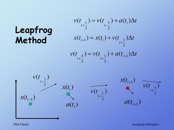 Leapfrog Method