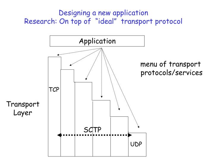 Designing a new application research on top of ideal transport protocol
