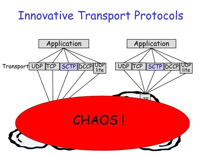 Innovative transport protocols1