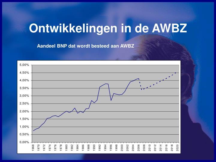 Ontwikkelingen in de AWBZ