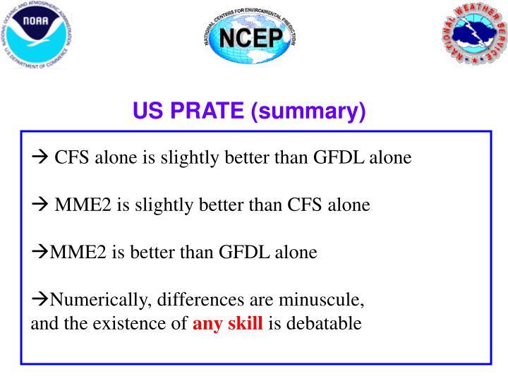US PRATE (summary)