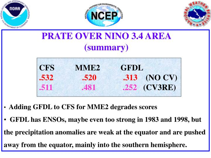 PRATE OVER NINO 3.4 AREA