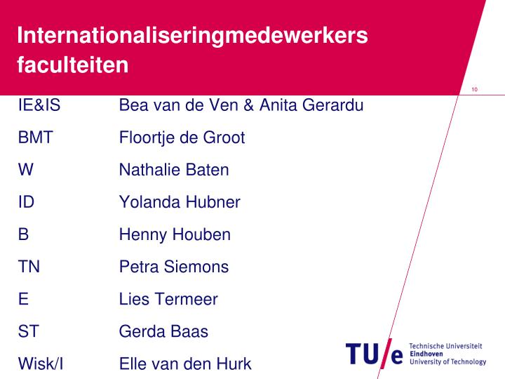 Internationaliseringmedewerkers faculteiten