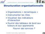 structuration organisationnelle