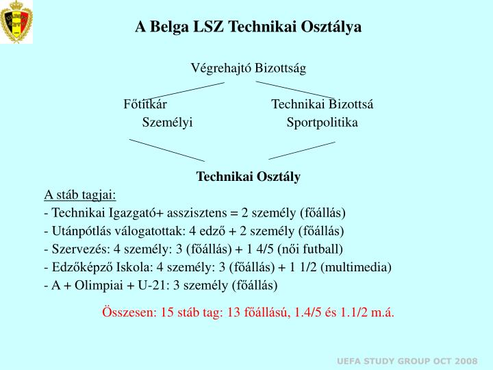 A Belga LSZ Technikai Osztálya