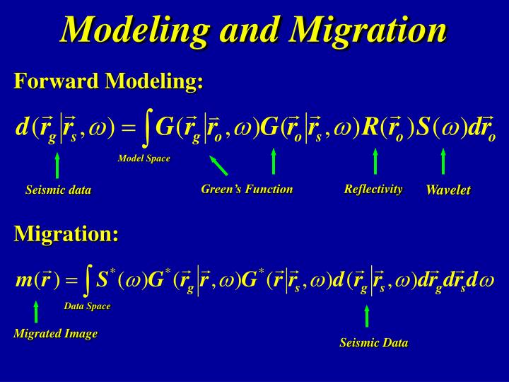 Modeling and Migration
