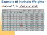 example of intrinsic weights2