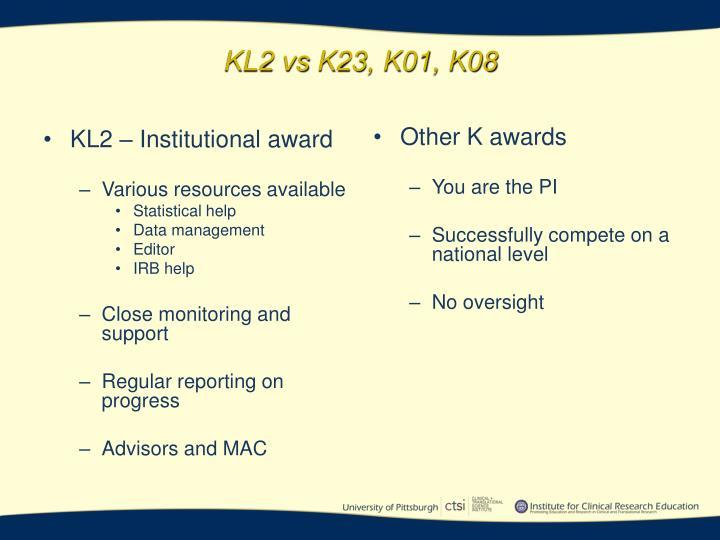 Kl2 vs k23 k01 k08