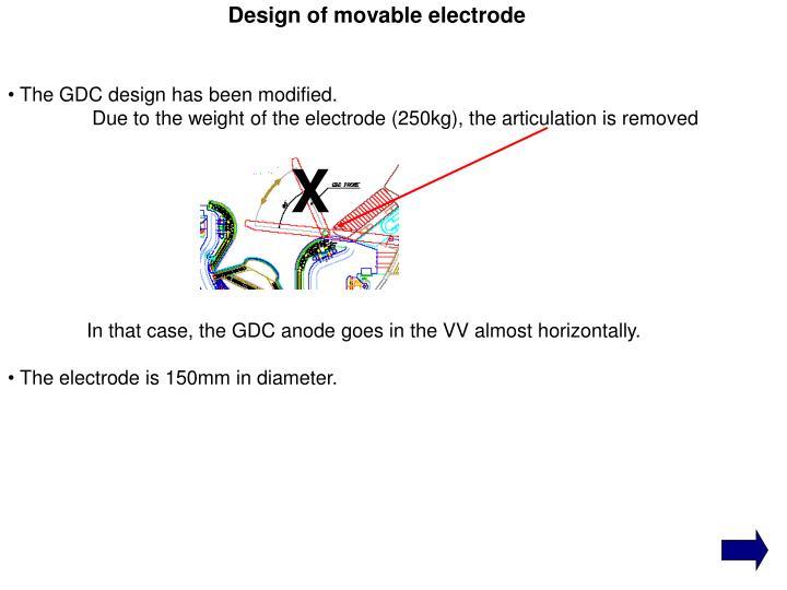 Design of movable electrode