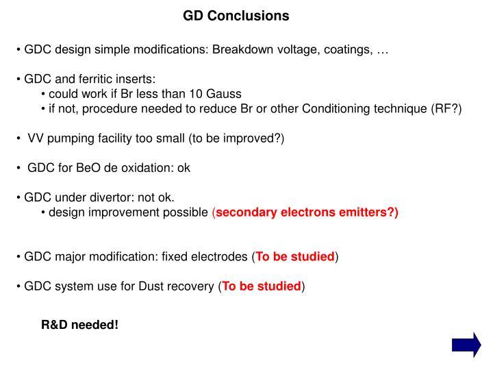 GD Conclusions
