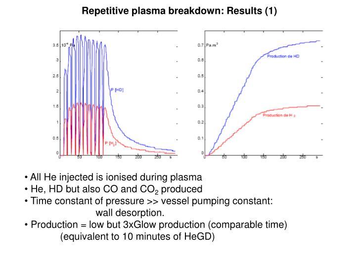 Repetitive plasma breakdown: Results (1)