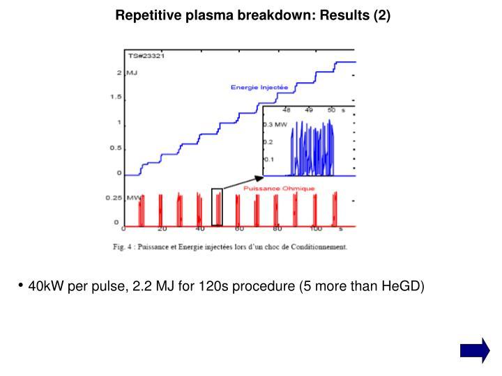 Repetitive plasma breakdown: Results (2)