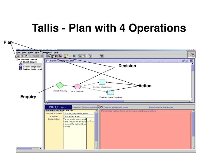Tallis - Plan with 4 Operations