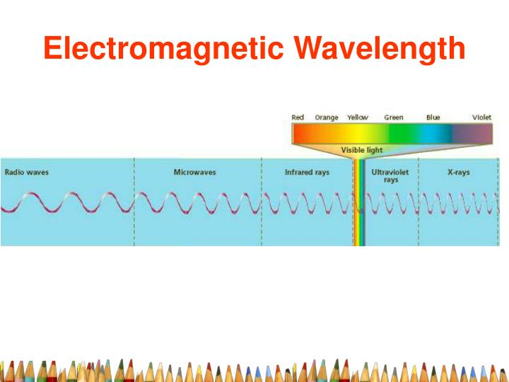 Electromagnetic Wavelength