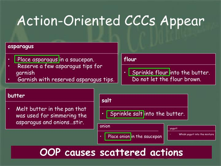 Action-Oriented CCCs Appear