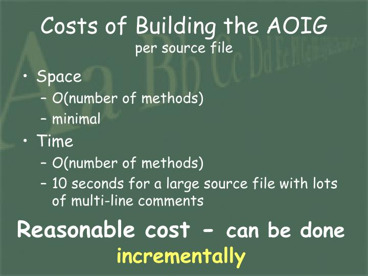 Costs of Building the AOIG