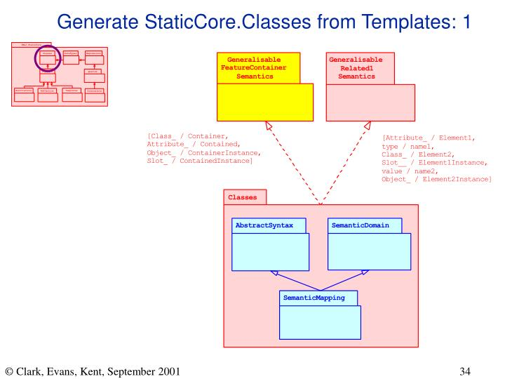 Generate StaticCore.Classes from Templates: 1
