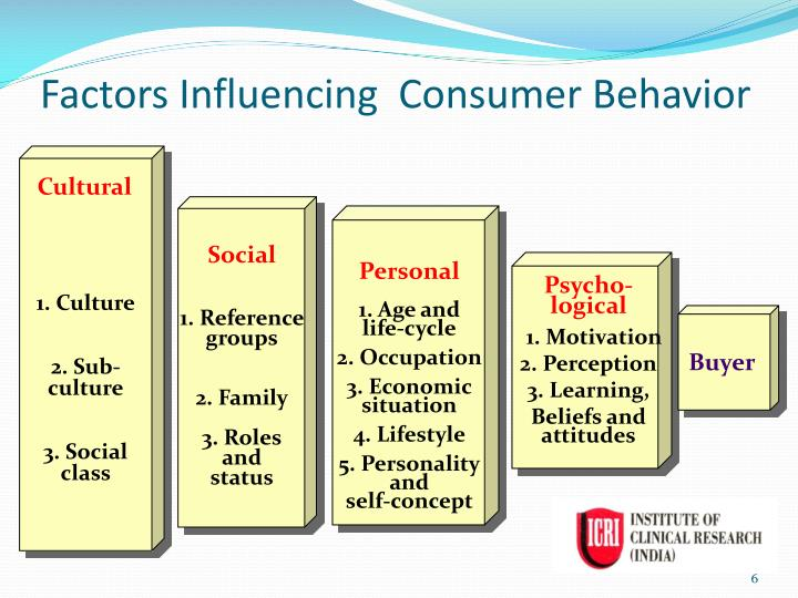 social factors that influence interpersonal attraction The social environment of any organization is heavily influenced by the levels of satisfaction experienced by individuals when job dissatisfaction leads to poor interpersonal relationships, those relationships can then contribute to a poor working environment, creating a downward spiral in the.