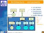 architecture composants