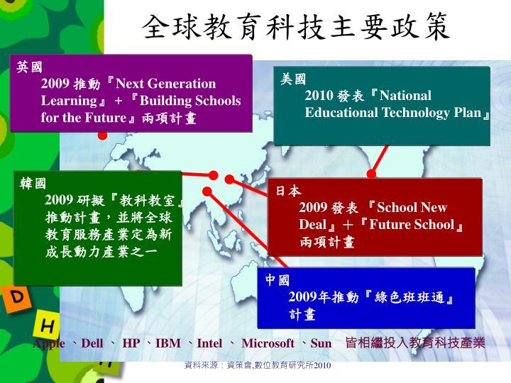 全球教育科技主要政策