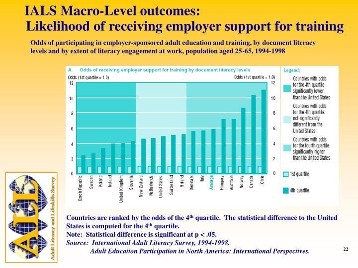 IALS Macro-Level outcomes: