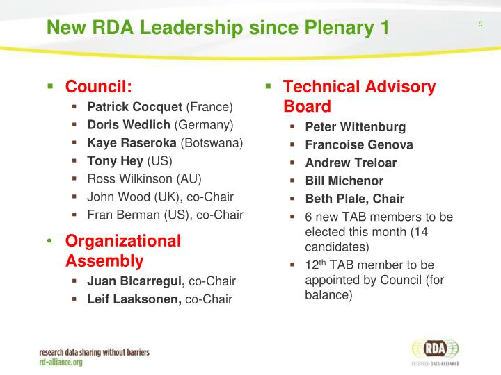 New RDA Leadership since Plenary 1